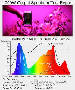 KING 1000W Double Chips LED Full Spectrum Grow Light Hydroponics US STOCK